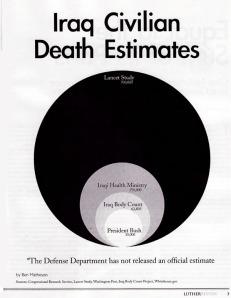 iraqi-civilian-death-estimates